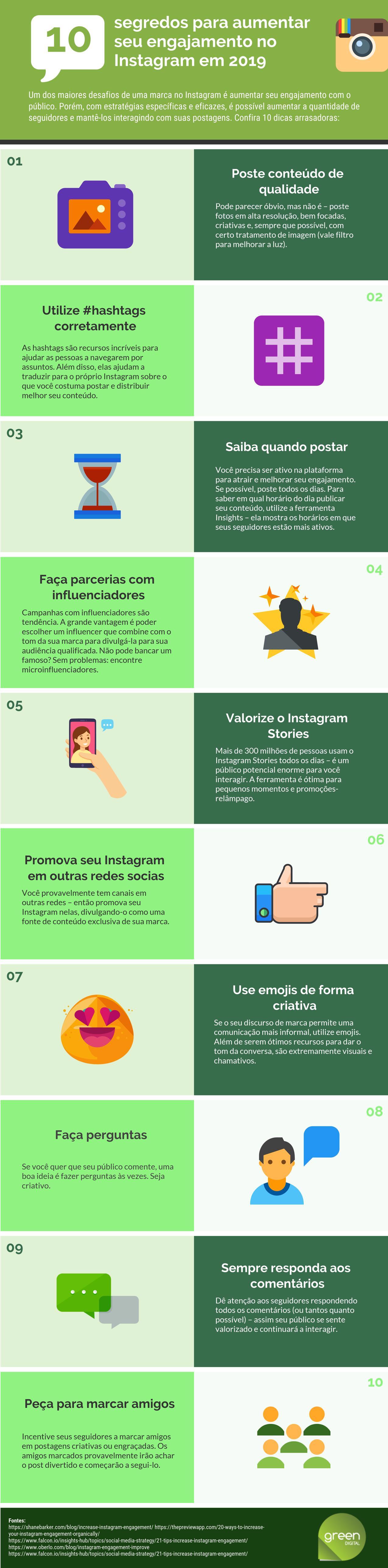 Infográfico: segredos para aumentar seu engajamento no Instagram