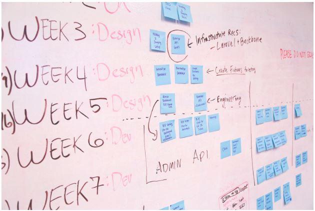 planejamento de conteúdo